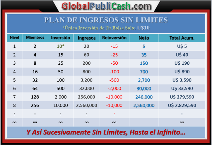 Oportunidade Renda Plano de Ingressos Global Publi Cash