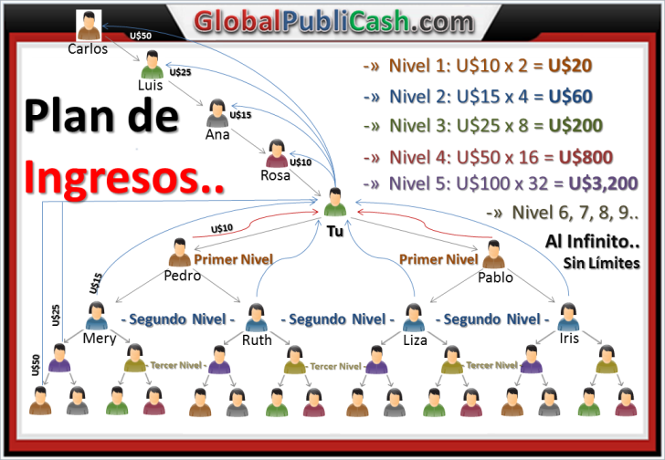 Oportunidade Renda Global Publi Cash